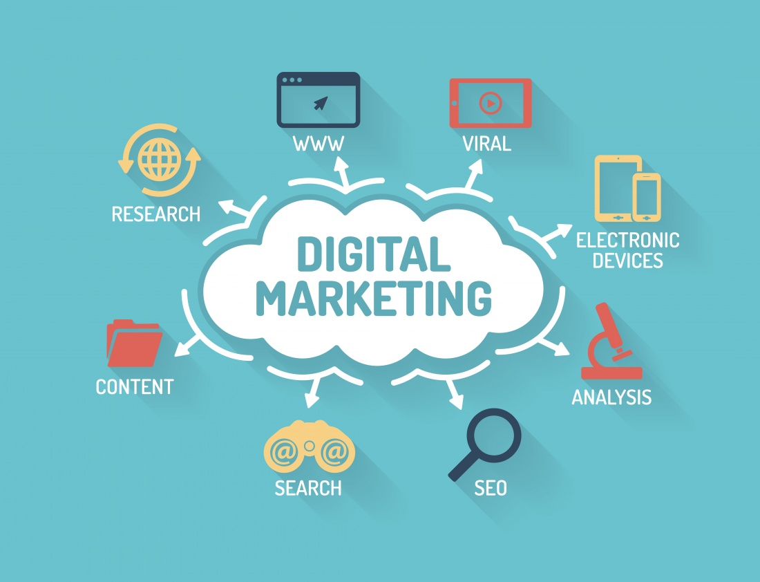 world-of-digital-marketing
